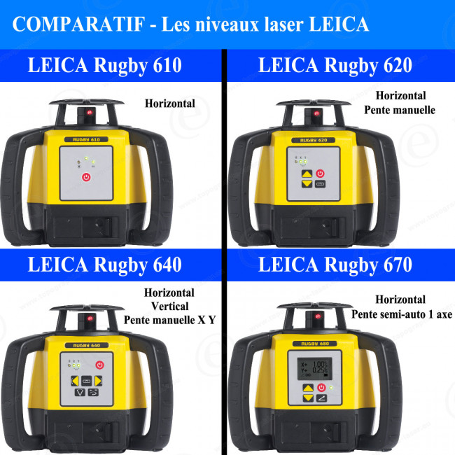 Cellule De Recepion Leica Rod Eye 120 Basic Et Support 4815