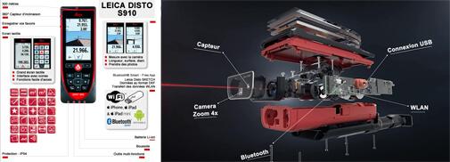 Telemetre LEICA Disto S910 en presentation