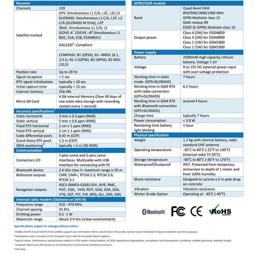 caractéristiques techniques du GPS S9